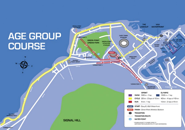 Age-Group-Course