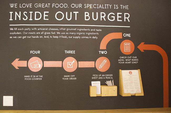 Ordering your IYO Burger